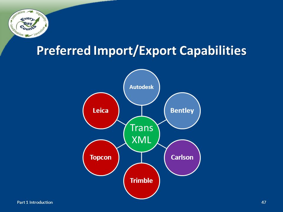 Trans XML Autodesk BentleyCarlsonTrimbleTopconLeica 47 Preferred Import/Export Capabilities Part 1 Introduction