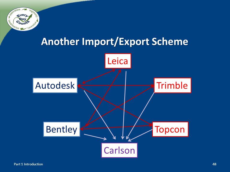 48 Leica Trimble Topcon Autodesk Bentley Carlson Another Import/Export Scheme Part 1 Introduction