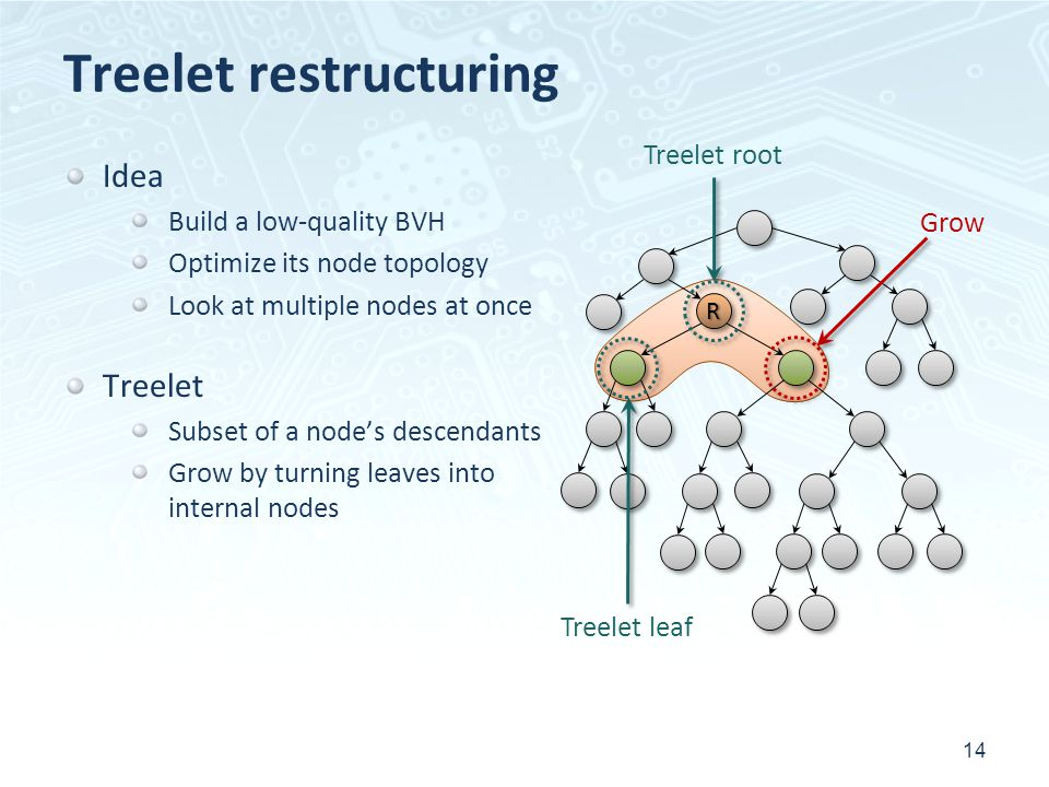 RR Treelet restructuring 14 Treelet root Treelet leaf Idea Build a low-quality BVH Optimize its node topology Look at multiple nodes at once Treelet S