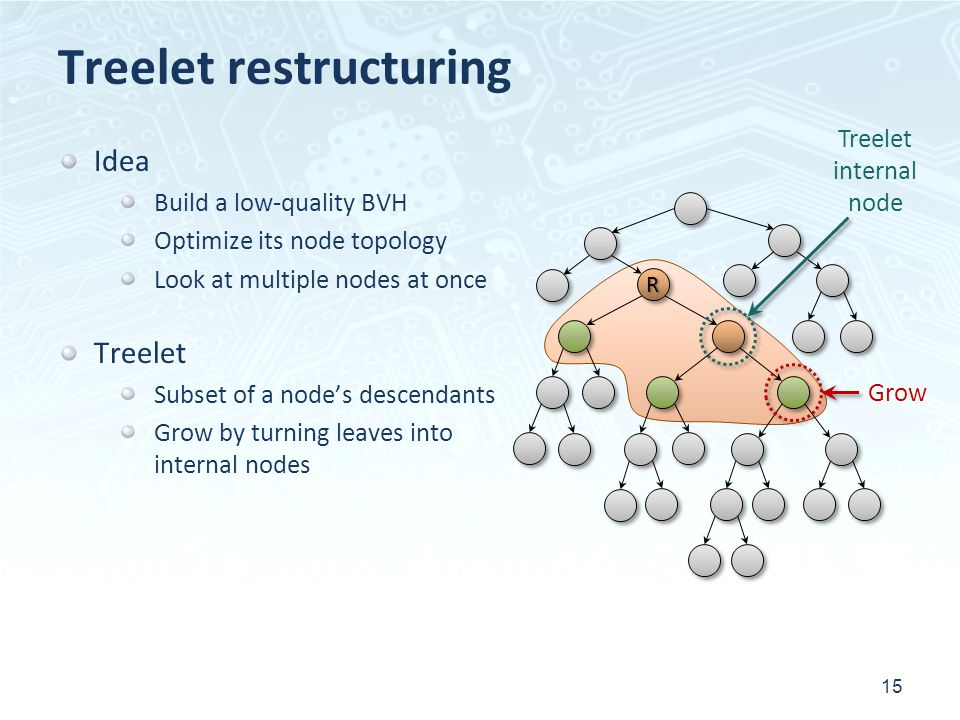 RR Treelet restructuring 15 Treelet internal node Grow Idea Build a low-quality BVH Optimize its node topology Look at multiple nodes at once Treelet Subset of a nodes descendants Grow by turning leaves into internal nodes