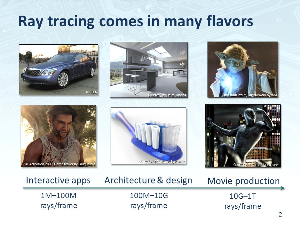 Ray tracing comes in many flavors 2 Interactive apps 1M–100M rays/frame Architecture & design 100M–10G rays/frame Movie production 10G–1T rays/frame © Activision 2009, Game trailer by Blur Studio Courtesy of Delta Tracing Lucasfilm Ltd., Digital work by ILM Courtesy of Columbia Pictures NVIDIA Courtesy of Dassault Systemes