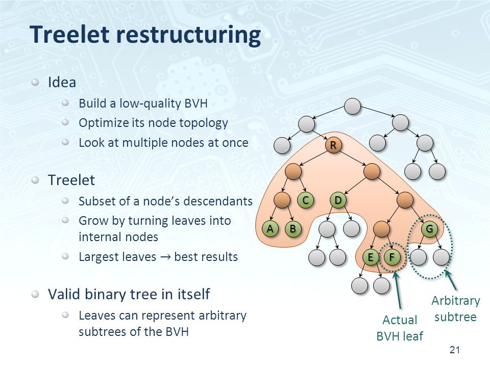 Treelet restructuring 21 RR CC AA BB FF DD GG EE Actual BVH leaf Arbitrary subtree Idea Build a low-quality BVH Optimize its node topology Look at multiple nodes at once Treelet Subset of a nodes descendants Grow by turning leaves into internal nodes Largest leaves best results Valid binary tree in itself Leaves can represent arbitrary subtrees of the BVH