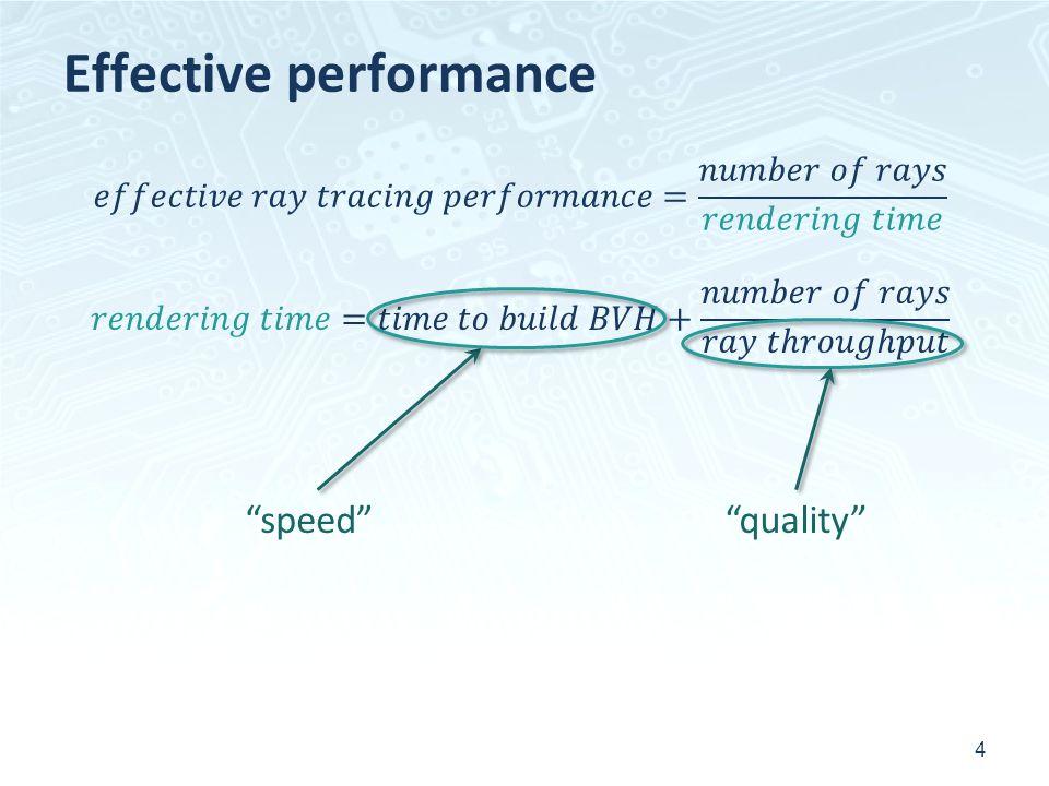 4 speedquality
