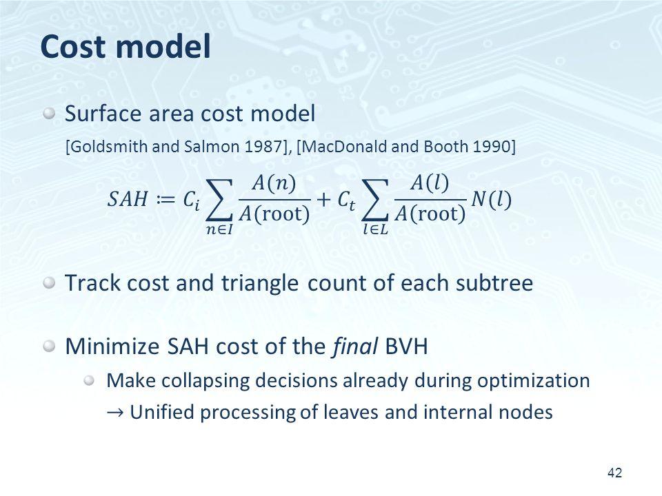 Cost model 42