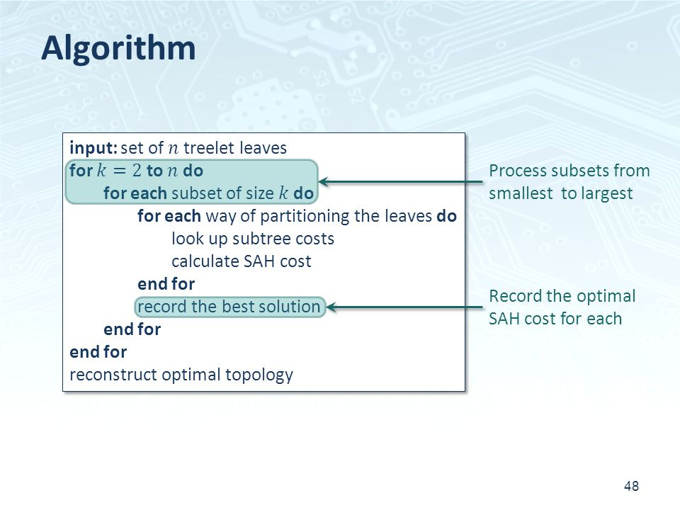 Algorithm 48 Process subsets from smallest to largest Record the optimal SAH cost for each