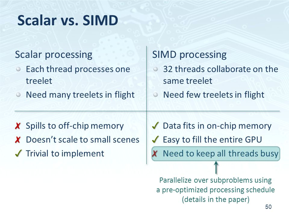 Scalar vs. SIMD 50 Scalar processing Each thread processes one treelet Need many treelets in flight SIMD processing 32 threads collaborate on the same