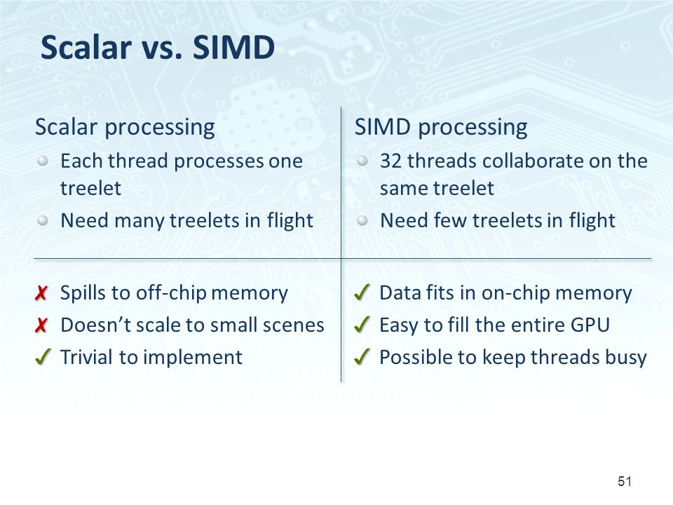 Scalar vs. SIMD 51 Scalar processing Each thread processes one treelet Need many treelets in flight SIMD processing 32 threads collaborate on the same
