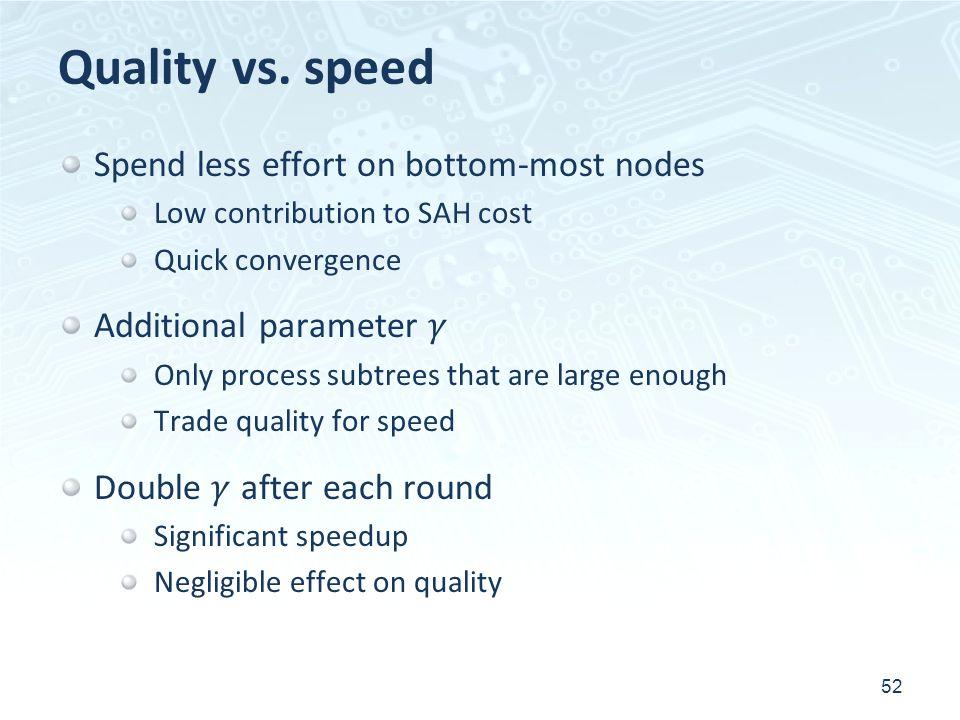 Quality vs. speed 52