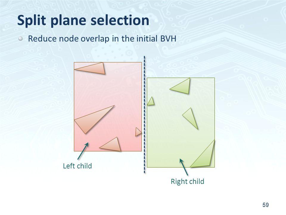 Split plane selection 59 Left child Right child Reduce node overlap in the initial BVH