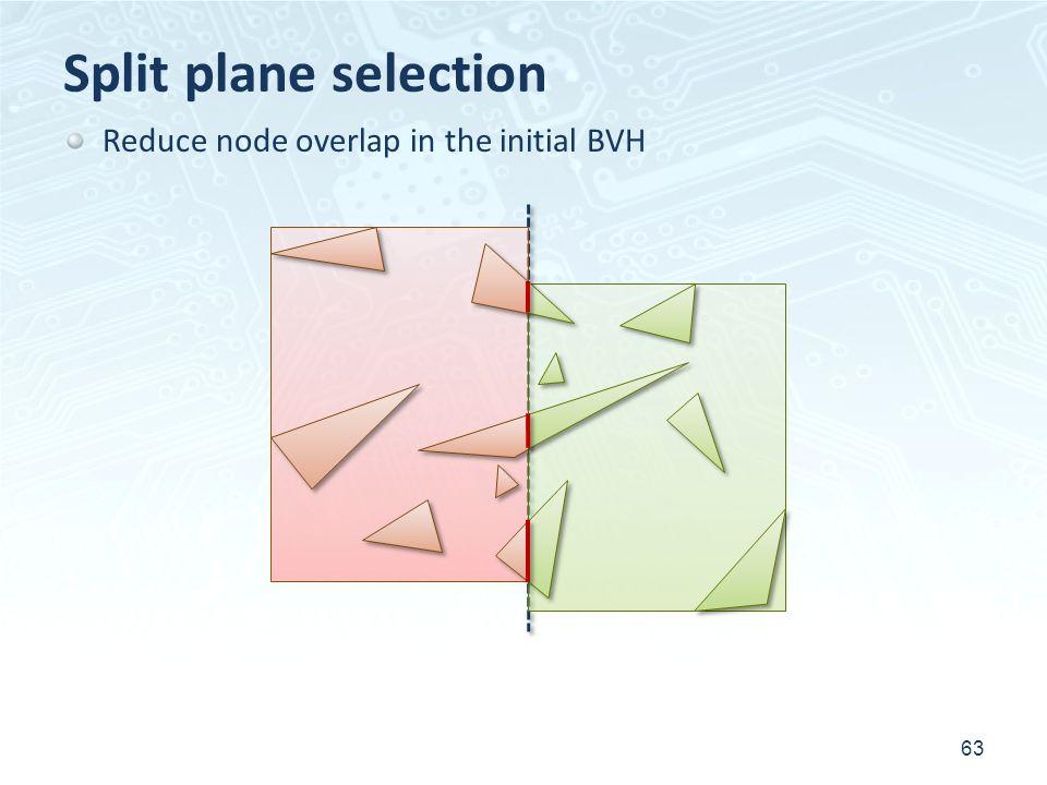 Split plane selection 63 Reduce node overlap in the initial BVH