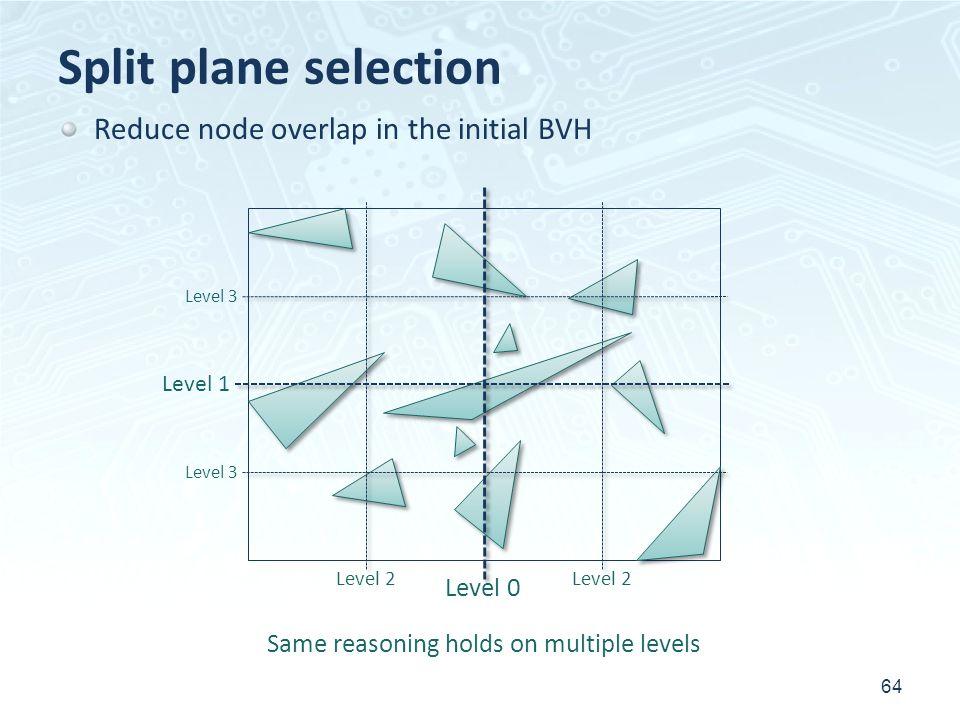 Split plane selection 64 Same reasoning holds on multiple levels Reduce node overlap in the initial BVH Level 0 Level 1 Level 2 Level 3