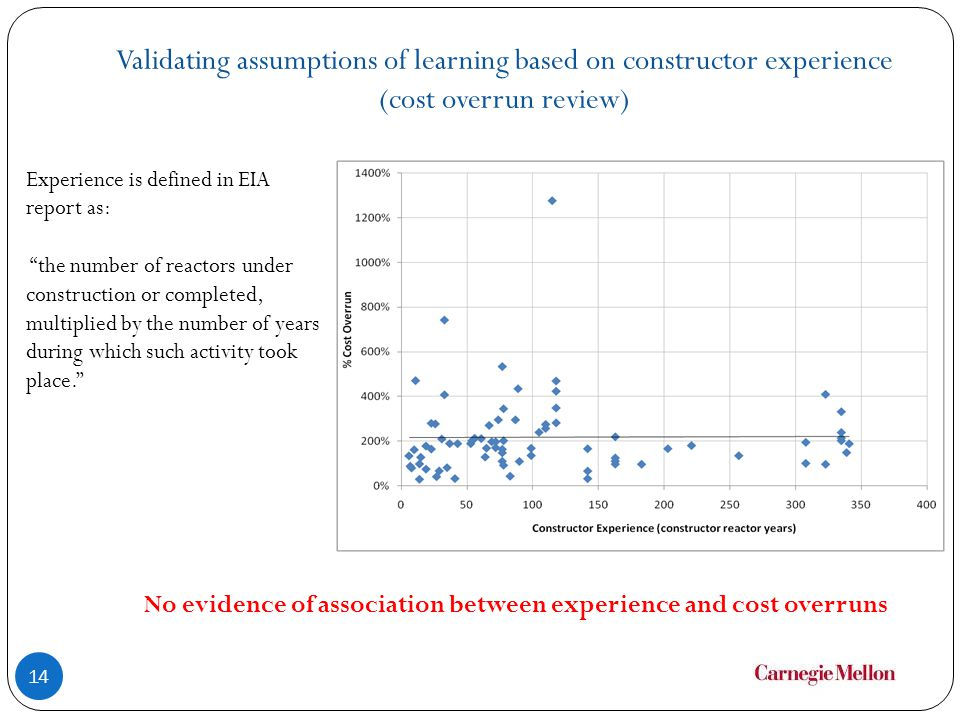 Validating assumptions of learning based on constructor experience (cost overrun review) 14 Experience is defined in EIA report as: the number of reac