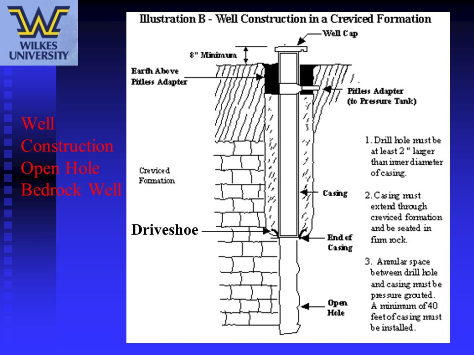 Well Construction Open Hole Bedrock Well Driveshoe