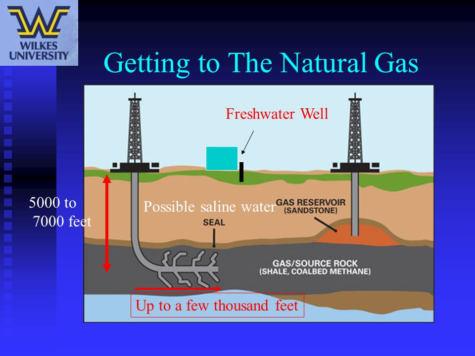 Getting to The Natural Gas 5000 to 7000 feet Up to a few thousand feet Freshwater Well Possible saline water