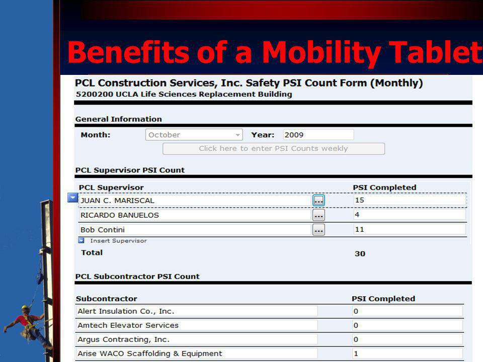 Benefits of a Mobility Tablet