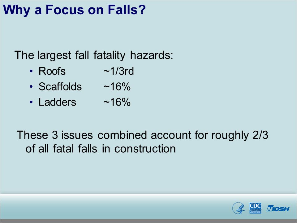 Why a Focus on Falls? The largest fall fatality hazards: Roofs~1/3rd Scaffolds~16% Ladders ~16% These 3 issues combined account for roughly 2/3 of all