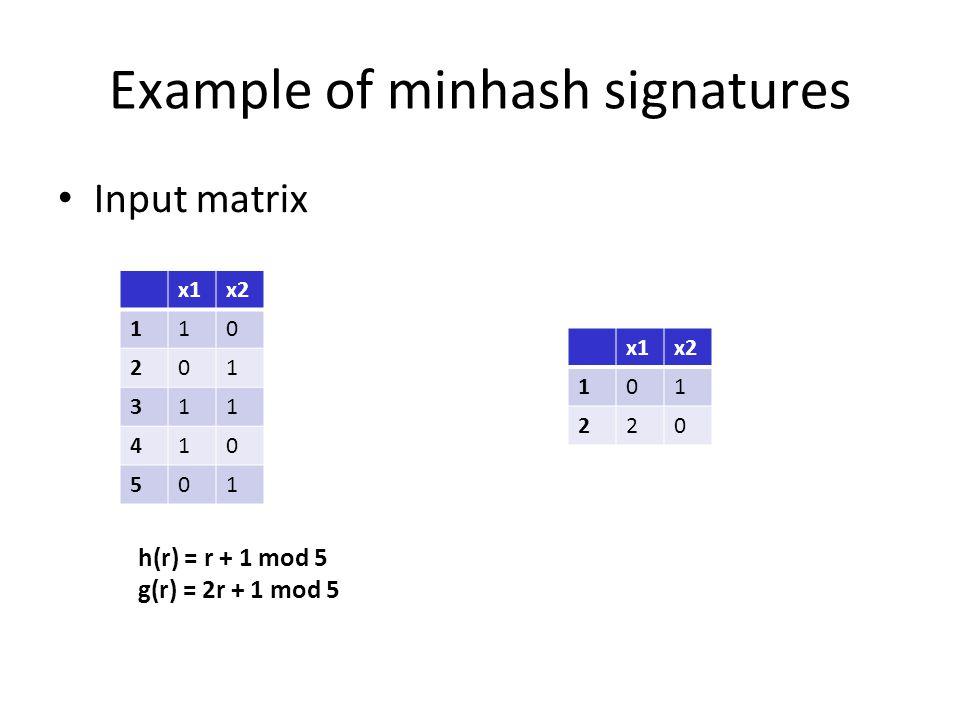 Example of minhash signatures Input matrix x1x2 110 201 311 410 501 x1x2 101 220 h(r) = r + 1 mod 5 g(r) = 2r + 1 mod 5