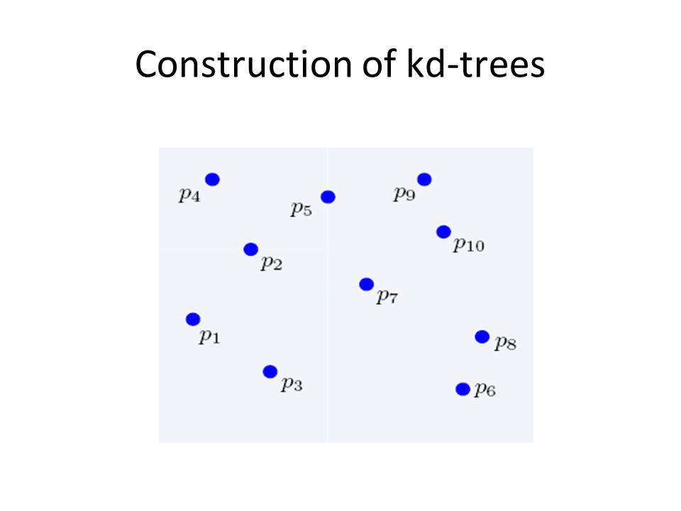 d-dimensional kd-trees A data structure to support range queries in R d Preprocessing time: O(nlogn) Space complexity: O(n) Query time: O(n 1-1/d +k)