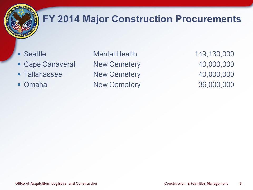 Office of Acquisition, Logistics, and Construction Construction & Facilities Management 8 FY 2014 Major Construction Procurements SeattleMental Health