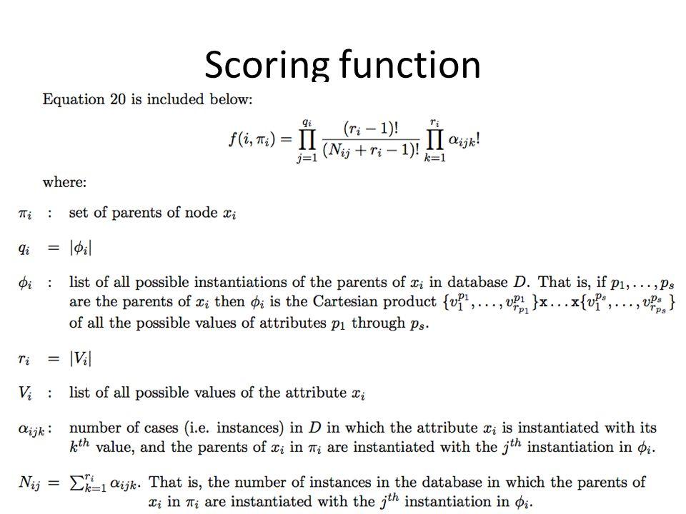Scoring function 16