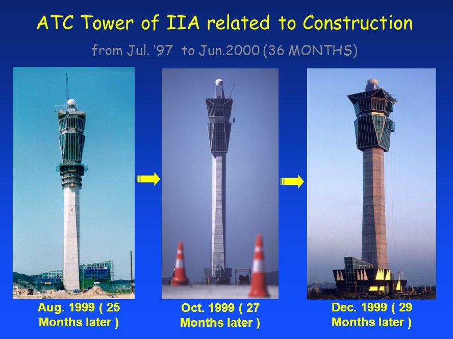 ATC Tower of IIA related to Construction from Jul. 97 to Jun.2000 (36 MONTHS) Aug. 1999 ( 25 Months later ) Dec. 1999 ( 29 Months later ) Oct. 1999 (