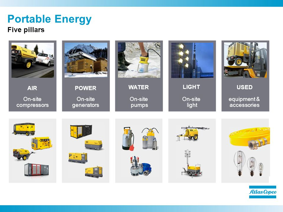 Portable Energy Five pillars AIR On-site compressors POWER On-site generators WATER On-site pumps LIGHT On-site light USED equipment & accessories