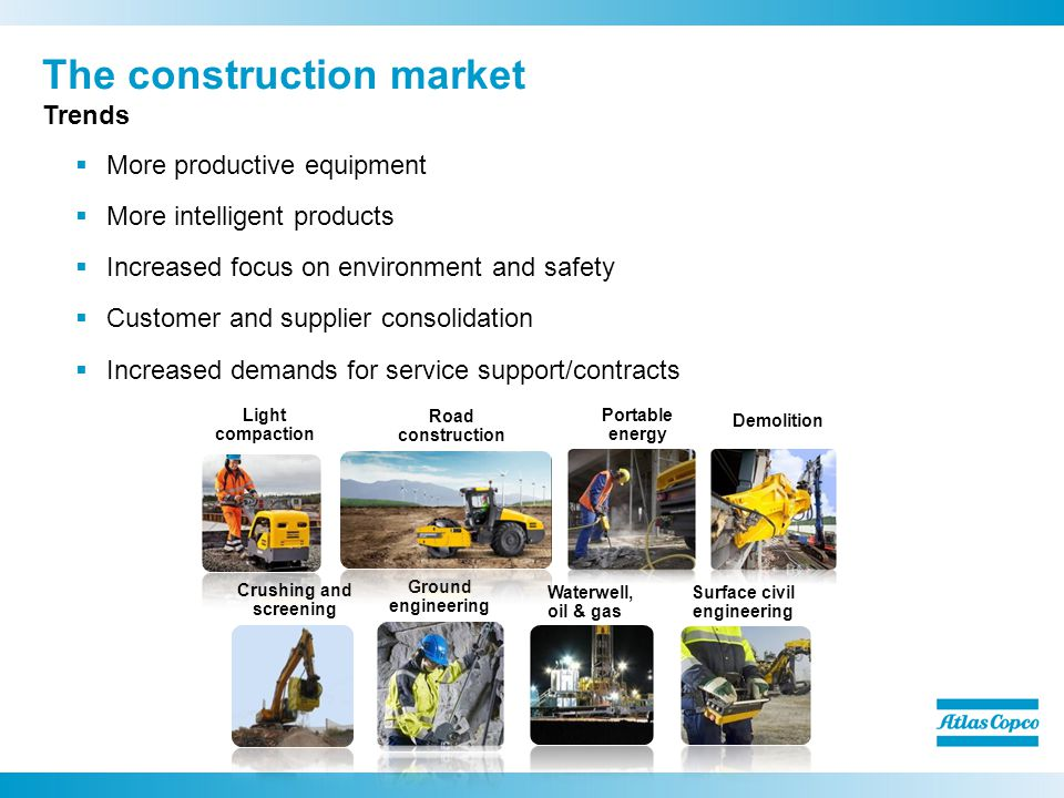 The construction market Trends More productive equipment More intelligent products Increased focus on environment and safety Customer and supplier consolidation Increased demands for service support/contracts Light compaction Road construction Portable energy Demolition Crushing and screening Ground engineering Waterwell, oil & gas Surface civil engineering