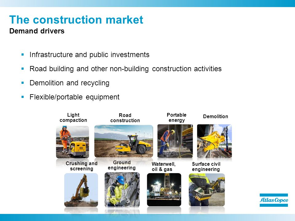 Infrastructure and public investments Road building and other non-building construction activities Demolition and recycling Flexible/portable equipment The construction market Demand drivers Light compaction Road construction Portable energy Demolition Crushing and screening Ground engineering Waterwell, oil & gas Surface civil engineering
