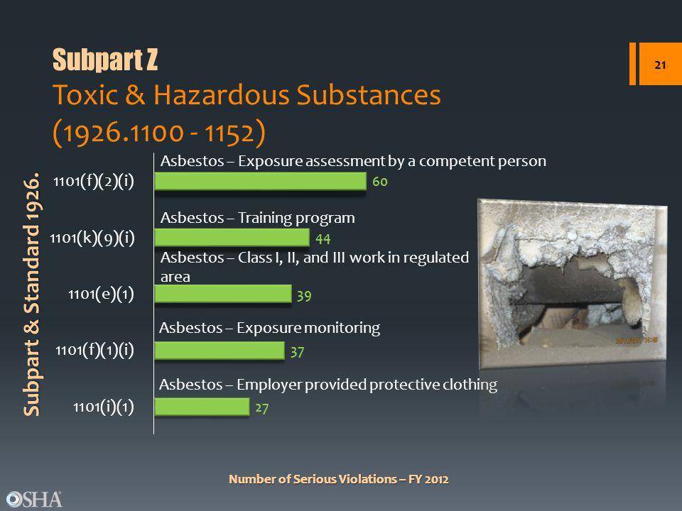 Number of Serious Violations – FY 2012 Subpart & Standard 1926. Number of Serious Violations – FY 2012 Subpart Z Toxic & Hazardous Substances (1926.11