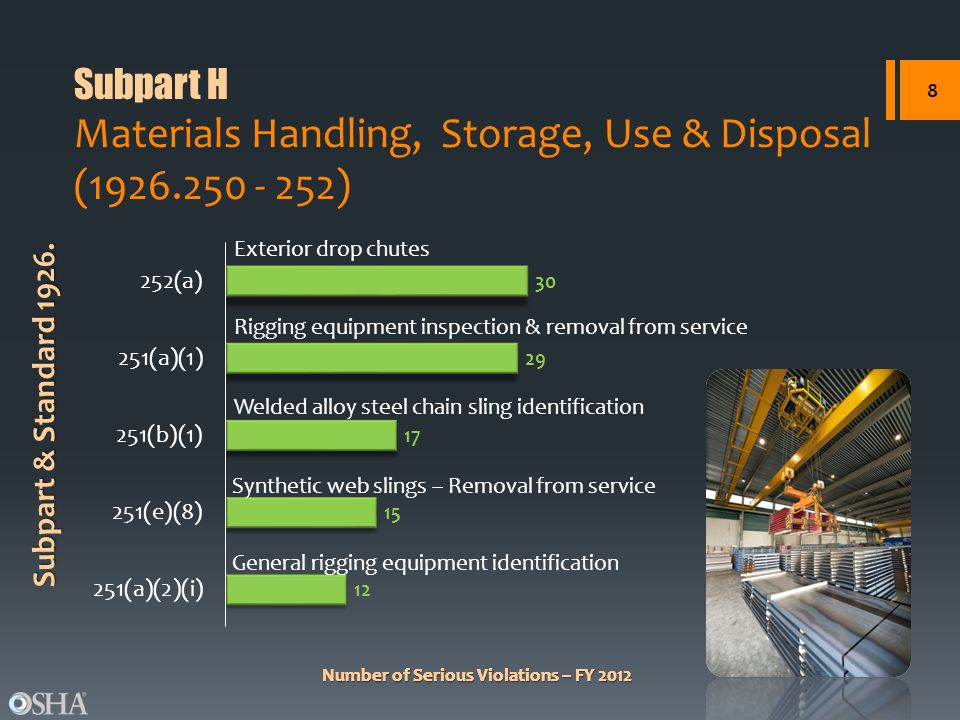 Number of Serious Violations – FY 2012 Subpart & Standard 1926. Number of Serious Violations – FY 2012 Subpart H Materials Handling, Storage, Use & Di