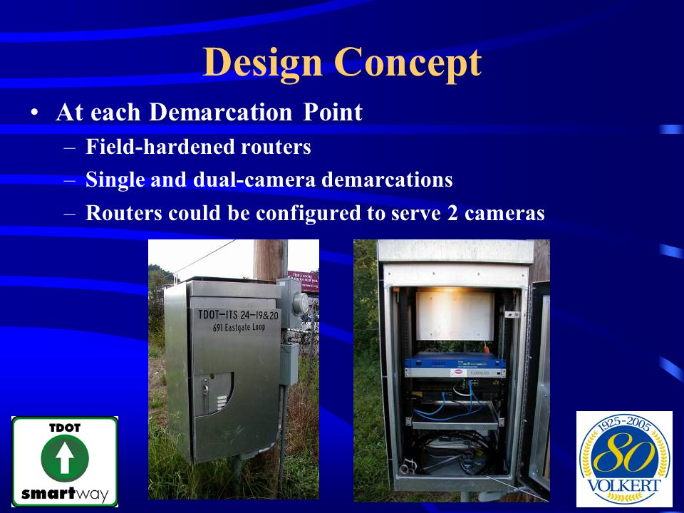Design Concept At each Demarcation Point –Field-hardened routers –Single and dual-camera demarcations –Routers could be configured to serve 2 cameras