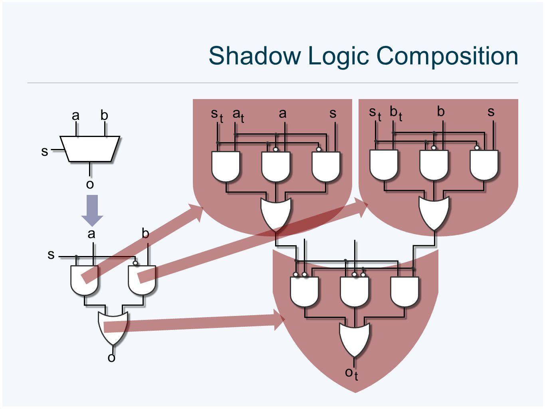 Shadow Logic Composition ba o s t o asa t t s bsb t t s a b s o