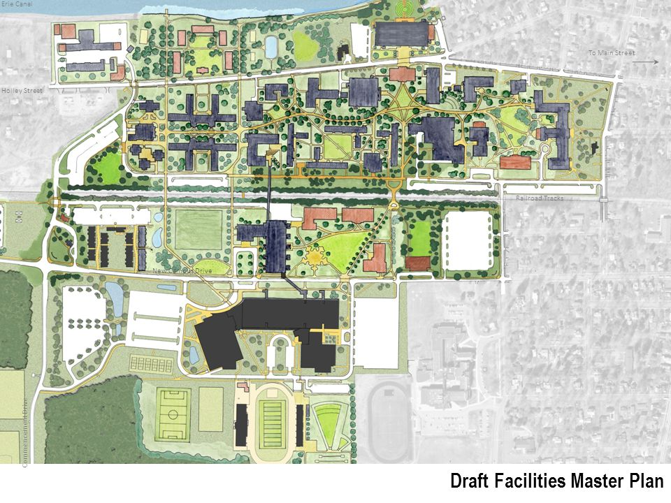 Draft Facilities Master Plan Erie Canal Railroad Tracks Holley Street New Campus Drive Commencement Drive To Main Street