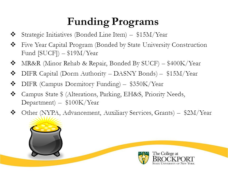 Funding Programs Strategic Initiatives (Bonded Line Item) – $15M/Year Five Year Capital Program (Bonded by State University Construction Fund [SUCF]) – $19M/Year MR&R (Minor Rehab & Repair, Bonded By SUCF) – $400K/Year DIFR Capital (Dorm Authority – DASNY Bonds) – $15M/Year DIFR (Campus Dormitory Funding) – $350K/Year Campus State $ (Alterations, Parking, EH&S, Priority Needs, Department) – $100K/Year Other (NYPA, Advancement, Auxiliary Services, Grants) – $2M/Year