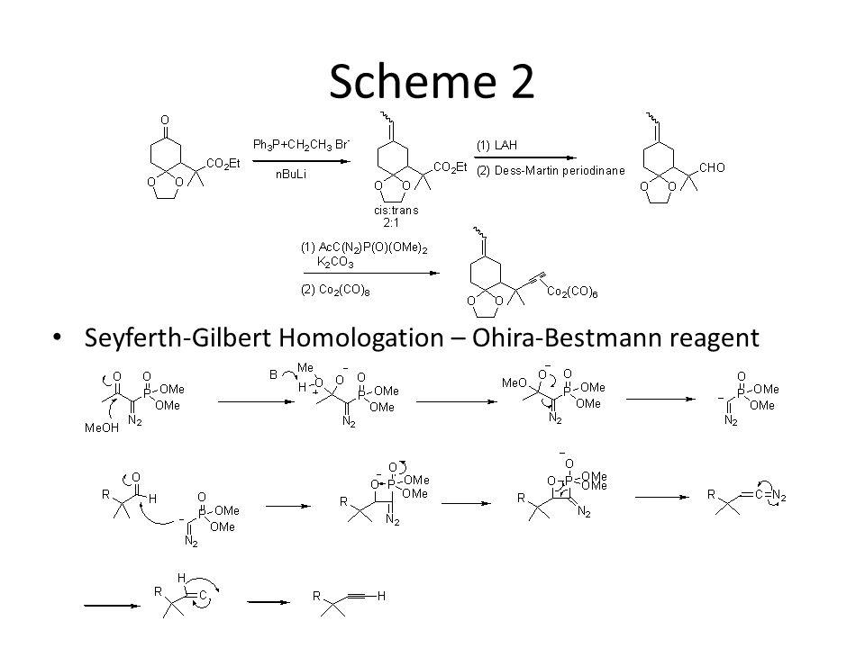 Scheme 2 Seyferth-Gilbert Homologation – Ohira-Bestmann reagent