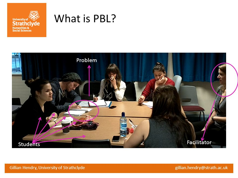 Gillian Hendry, University of Strathclyde gillian.hendry@strath.ac.uk What is PBL? Students Facilitator Problem