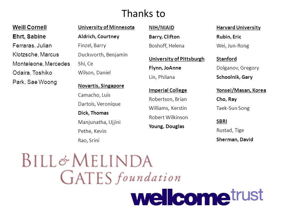 Weill Cornell Ehrt, Sabine Ferraras, Julian Klotzsche, Marcus Monteleone, Mercedes Odaira, Toshiko Park, Sae Woong Thanks to University of Minnesota A