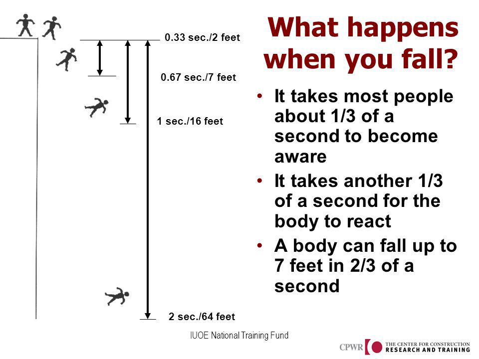 IUOE National Training Fund What happens when you fall.