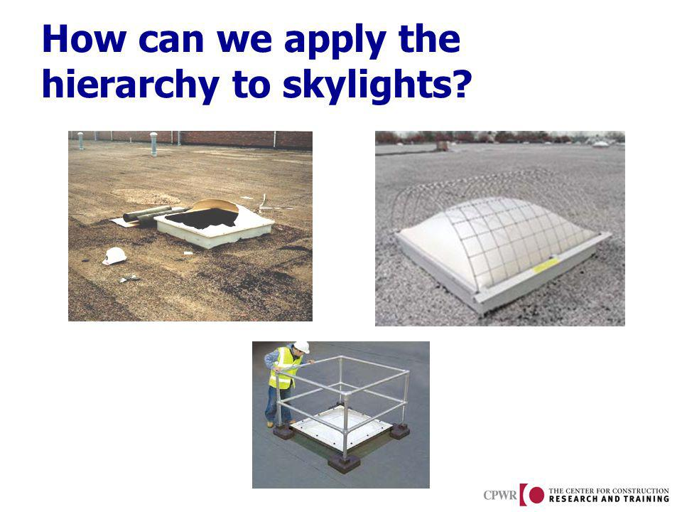 How can we apply the hierarchy to skylights