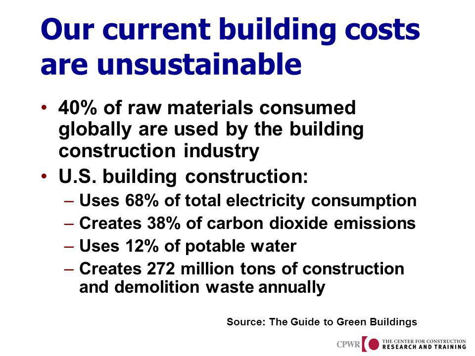 Our current building costs are unsustainable 40% of raw materials consumed globally are used by the building construction industry U.S.