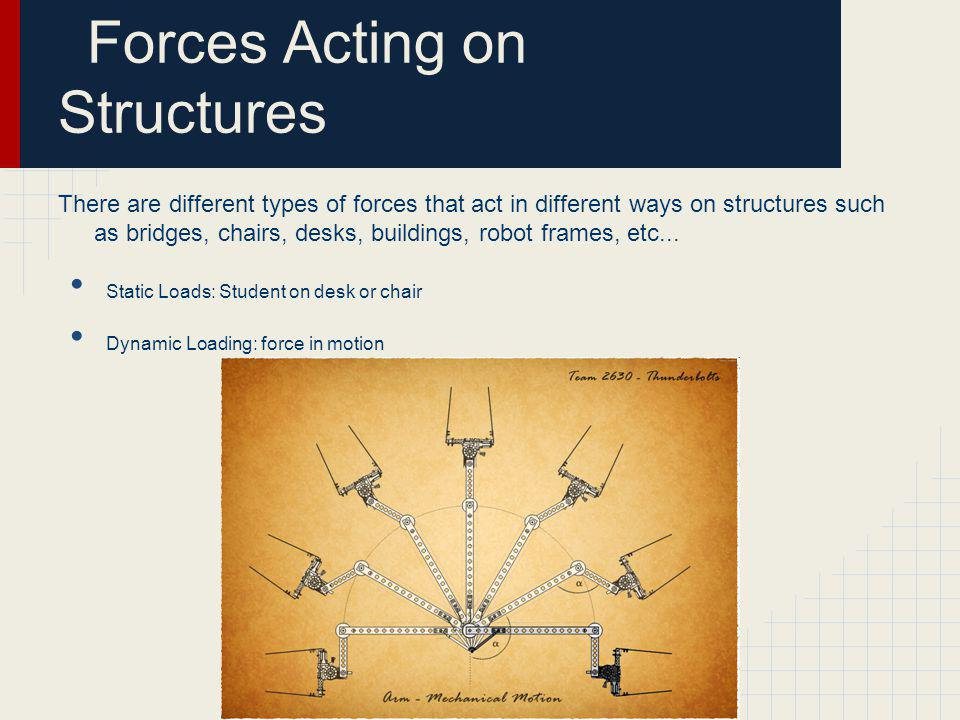 Forces Acting on Structures There are different types of forces that act in different ways on structures such as bridges, chairs, desks, buildings, ro