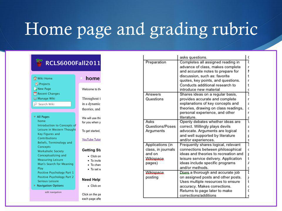 Home page and grading rubric