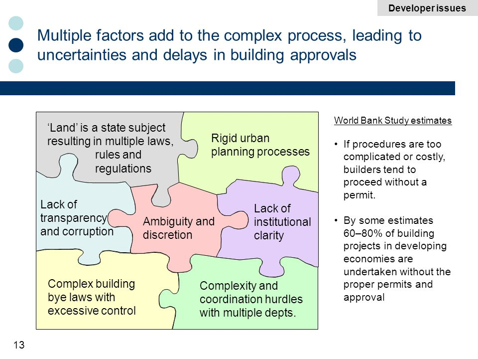 13 Multiple factors add to the complex process, leading to uncertainties and delays in building approvals Land is a state subject resulting in multipl