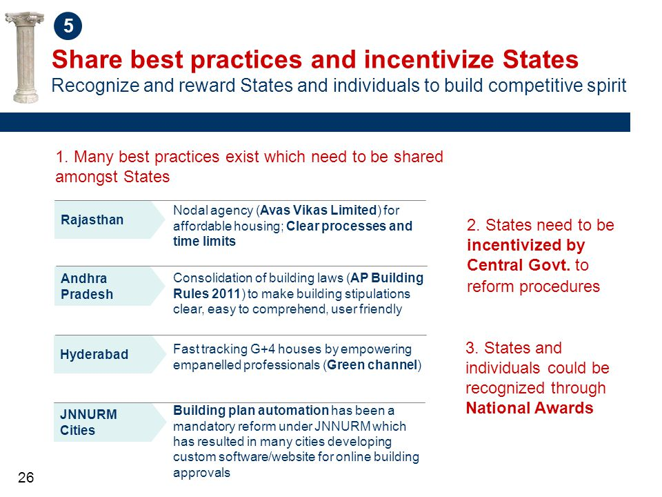 26 Share best practices and incentivize States Recognize and reward States and individuals to build competitive spirit 5 Nodal agency (Avas Vikas Limited) for affordable housing; Clear processes and time limits Consolidation of building laws (AP Building Rules 2011) to make building stipulations clear, easy to comprehend, user friendly Rajasthan Andhra Pradesh Hyderabad Building plan automation has been a mandatory reform under JNNURM which has resulted in many cities developing custom software/website for online building approvals Fast tracking G+4 houses by empowering empanelled professionals (Green channel) JNNURM Cities 1.
