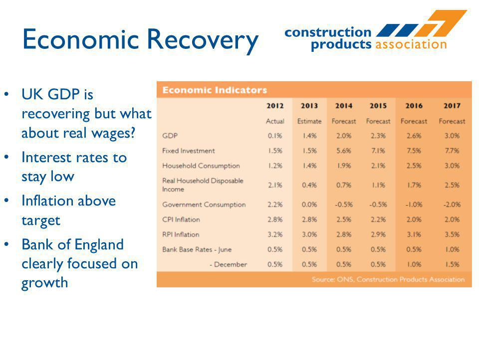 Economic Recovery UK GDP is recovering but what about real wages.
