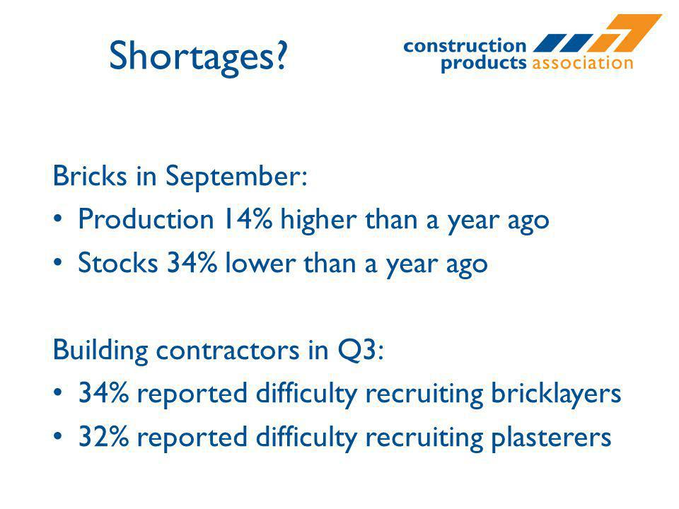 Bricks in September: Production 14% higher than a year ago Stocks 34% lower than a year ago Building contractors in Q3: 34% reported difficulty recrui