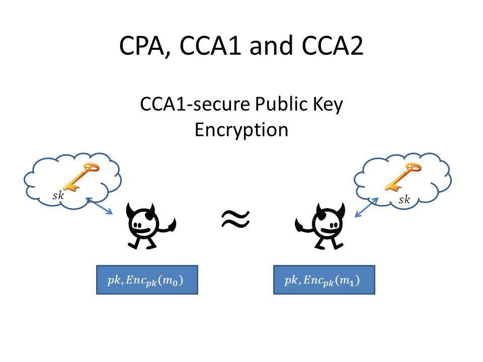 CPA, CCA1 and CCA2 CCA1-secure Public Key Encryption
