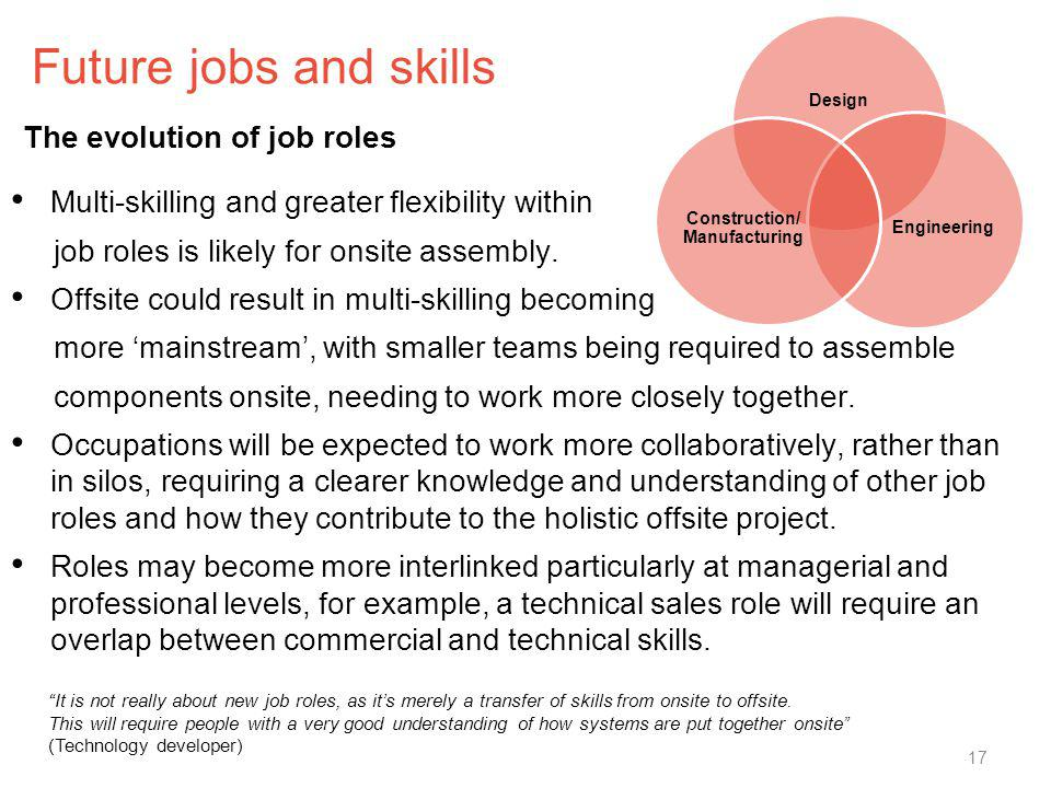 Future jobs and skills Multi-skilling and greater flexibility within job roles is likely for onsite assembly. Offsite could result in multi-skilling b