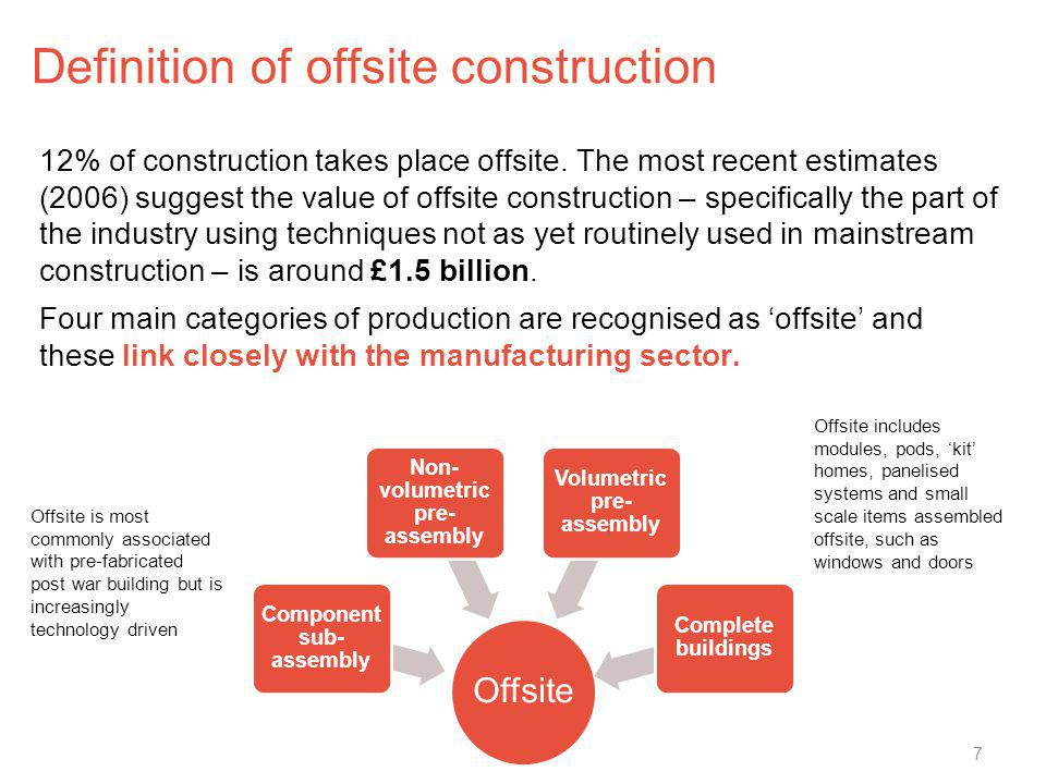 Definition of offsite construction 12% of construction takes place offsite. The most recent estimates (2006) suggest the value of offsite construction