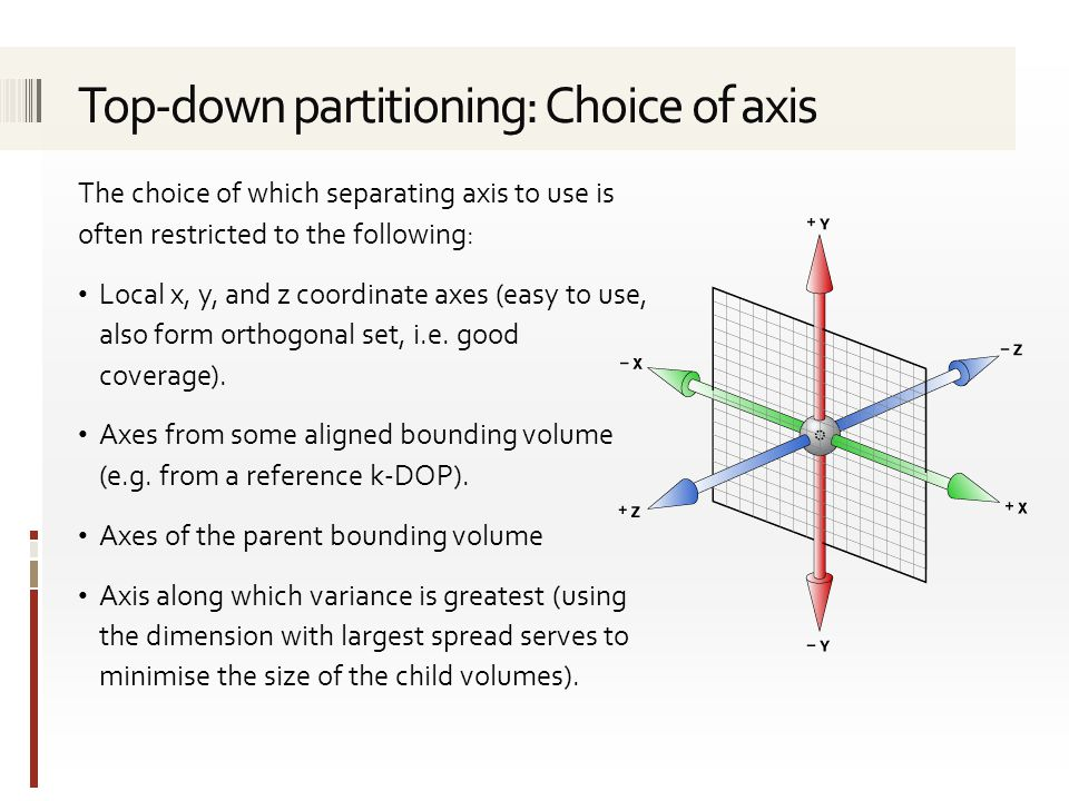 The choice of which separating axis to use is often restricted to the following: Local x, y, and z coordinate axes (easy to use, also form orthogonal